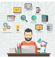 Man programmer is working on his laptop Coding vector image vector image