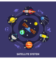 Satellite System Concept vector image vector image