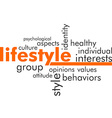 word cloud lifestyle vector image vector image