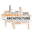 word cloud computer architecture vector image vector image