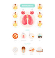 bronchitis symptoms causes and treatment vector image vector image