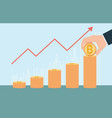bitcoin growth conceptual with stacks of gold vector image vector image