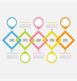 five step timeline infographic placemerk round vector image vector image