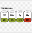 nutrition facts information label vector image