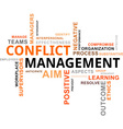 word cloud conflict management vector image vector image