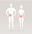 male and female silhouettes with pain circles