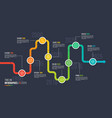 eight steps timeline or milestone infographic vector image