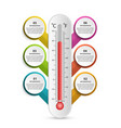 infographics thermometer design template vector image vector image