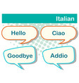 italian words on poster vector image vector image
