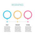 business infographics timeline with 3 pointers vector image vector image
