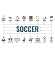 soccer typography banner vector image vector image