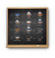 square chalkboard with chalked coffee recipes vector image vector image
