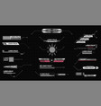futuristic interface hud design digital vector image vector image