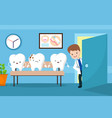 healthy mouth kids concept teeth in vector image