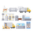 cartoon technology for milk production packaging vector image vector image