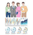statistic report chart and graph numbers vector image vector image