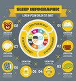 sleep infographic concept flat style vector image vector image