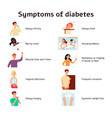 diabetes symptoms infographic cartoon style vector image vector image