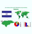 honduras all countries of the world infographics vector image vector image