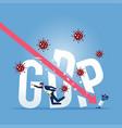 coronavirus outbreak world wide economic recession vector image