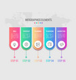 cycle timeline business infographic elements vector image