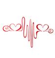 Heartbeat or cardiogram logo vector image