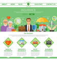 Insurance Company One Page Flat Design vector image