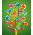 Educative Social media tree vector image