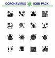 Coronavirus 2019-ncov covid-19 prevention icon