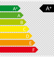 energy efficiency rating vector image