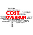 word cloud - cost overrun vector image vector image