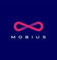 infinity mobius logo icon vector image