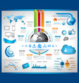Infographic with cloud computing concept vector | Price: 1 Credit (USD $1)