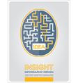 brain maze vector image vector image