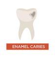 enamel caries dental disease tooth damage vector image vector image