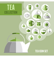 Tea icon set vector image