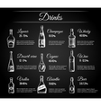 Alcohol menu on chalkboard vector image vector image