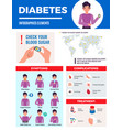 diabetes infographic poster vector image vector image