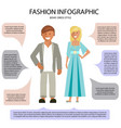 boho dress style infographic vector image vector image