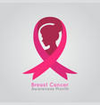 breast cancer women medical vector image