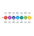 layered horizontal infographic timeline vector image