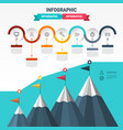 infographic layout with flags on mountains and vector image