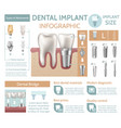 dental implant tooth care medical center dentist vector image