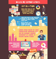 deadline pressure cartoon infographic poster vector image