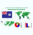 falkland islands islas malvinas all countries of vector image vector image