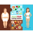 Eating habits women infographics vector image vector image