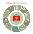 First aid kit concept vector image