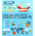 fishing chart and graph infographics vector image vector image