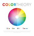 color theory template with circle vector image vector image