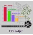 Film Budget Money Infographics vector image